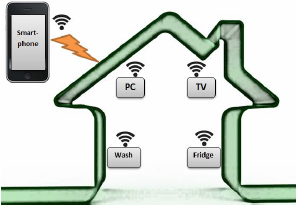 internet_things_connected